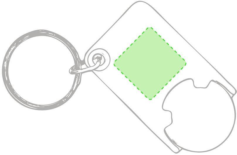 Marquage Porte-clés monnaie zabax